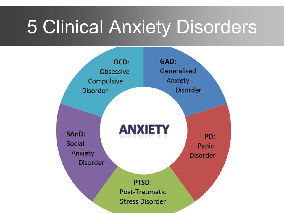 5 Clinical Anxiety Disorders