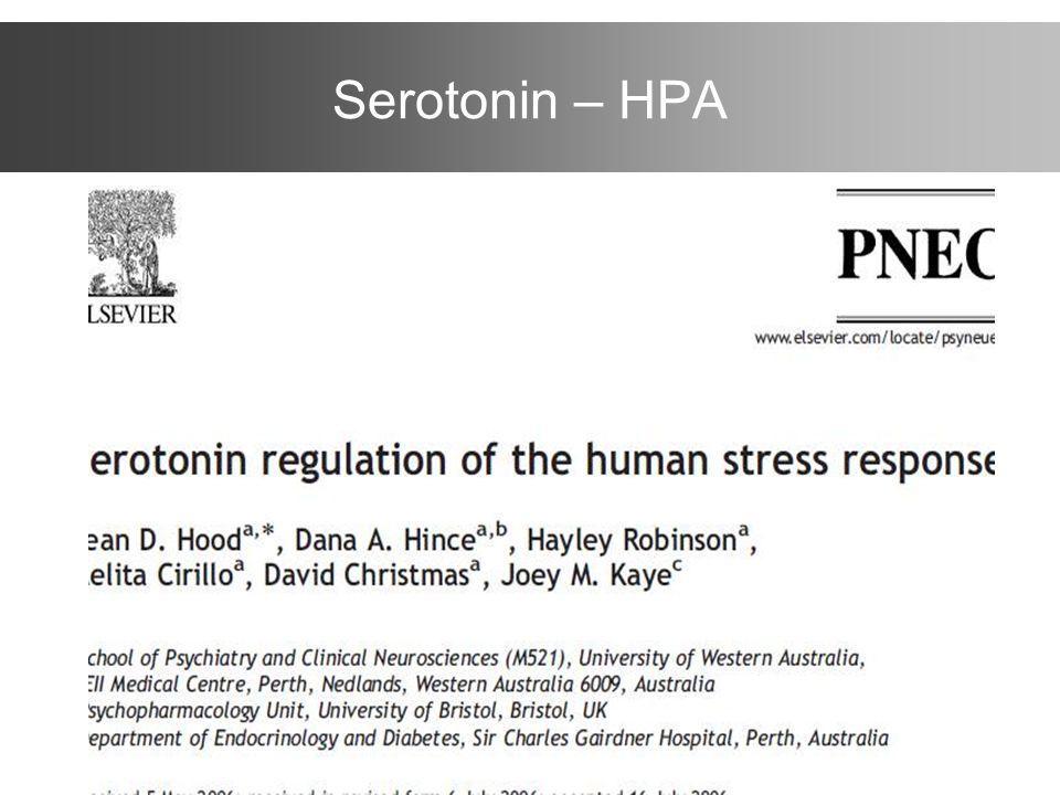 Serotonin – HPA