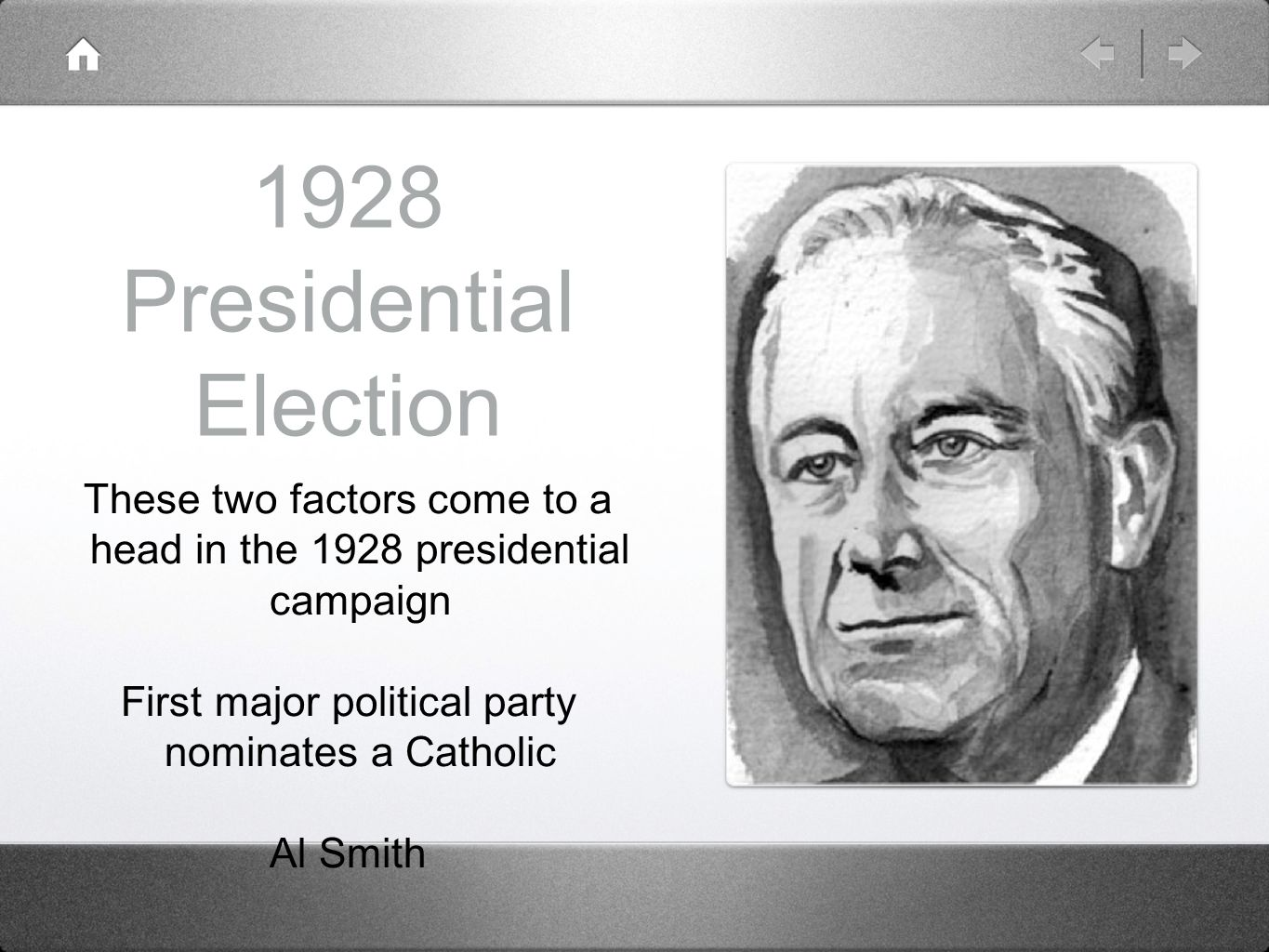 1928 Presidential Election