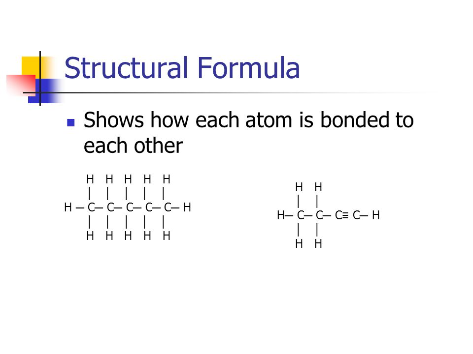 Structural Formula Shows how each atom is bonded to each other