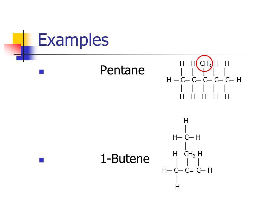 Examples 3-Methyl Pentane 2-Methyl 1-Butene H H CH3 H H │ │ │ │ │