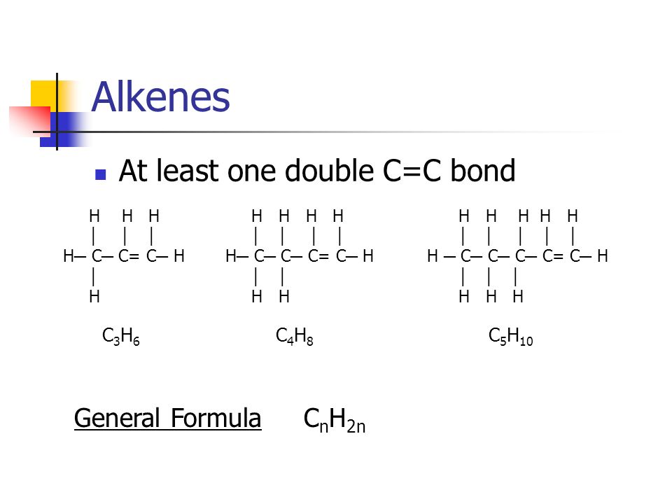 Alkenes At least one double C=C bond General Formula CnH2n C3H6 C4H8
