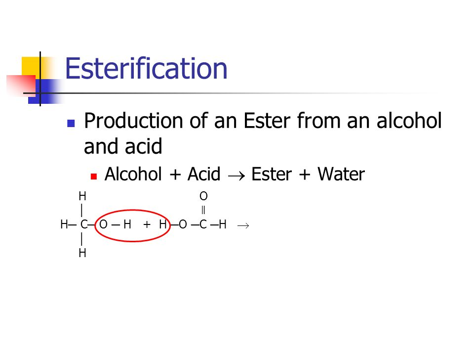 Esterification Production of an Ester from an alcohol and acid