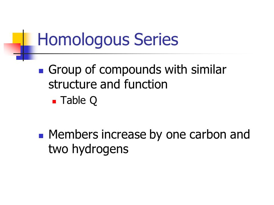 Homologous Series Group of compounds with similar structure and function.