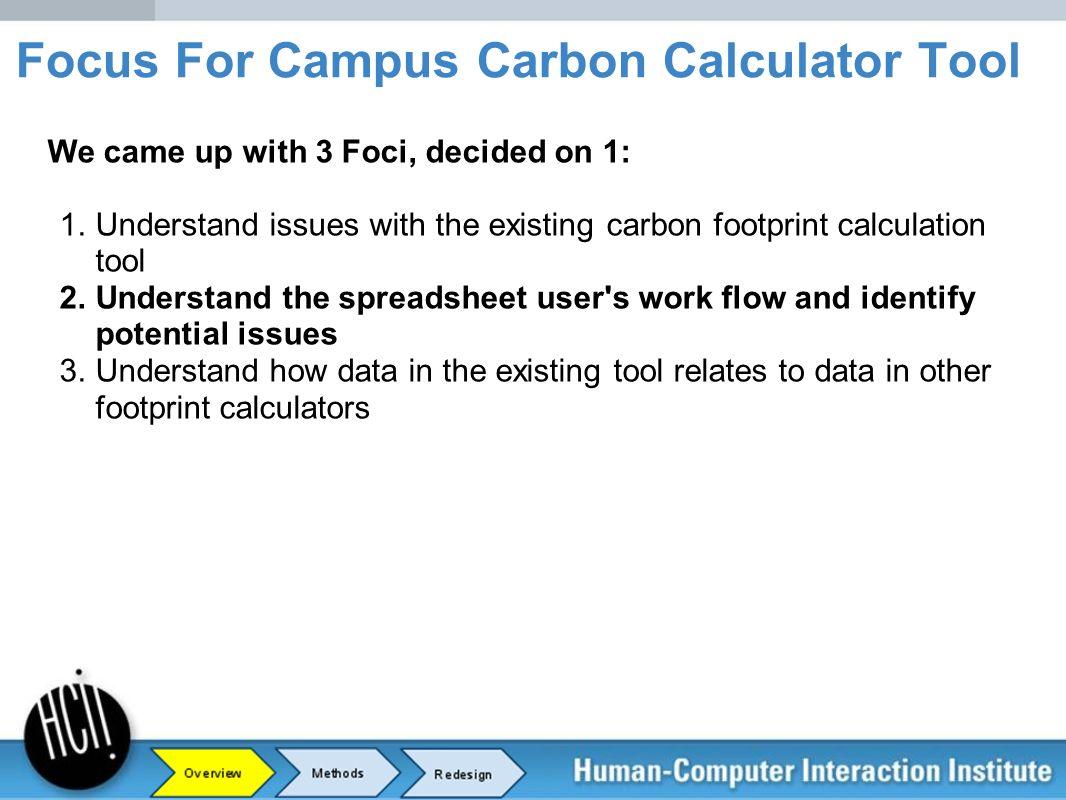 Focus For Campus Carbon Calculator Tool