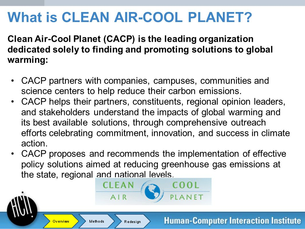 What is CLEAN AIR-COOL PLANET