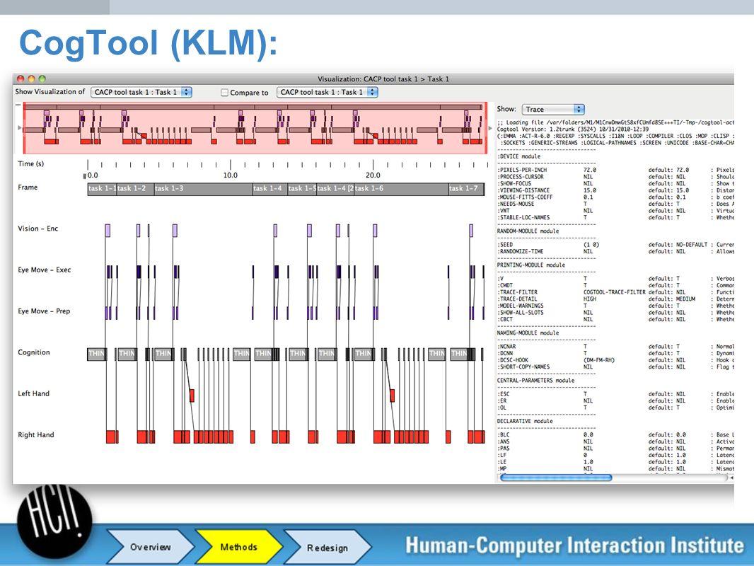 CogTool (KLM):