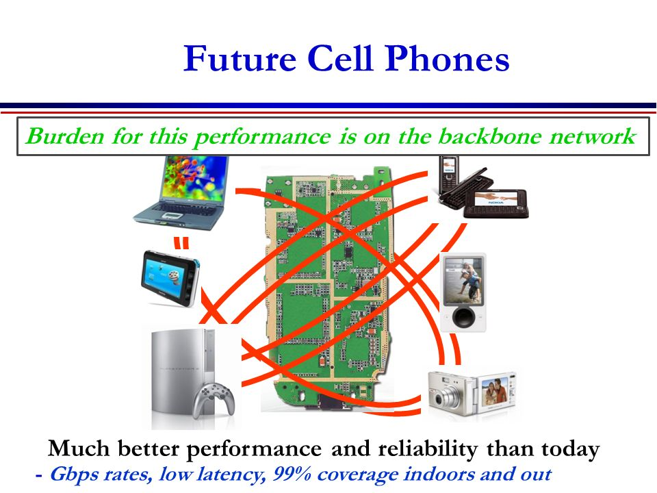 Future Cell Phones Everything wireless in one device
