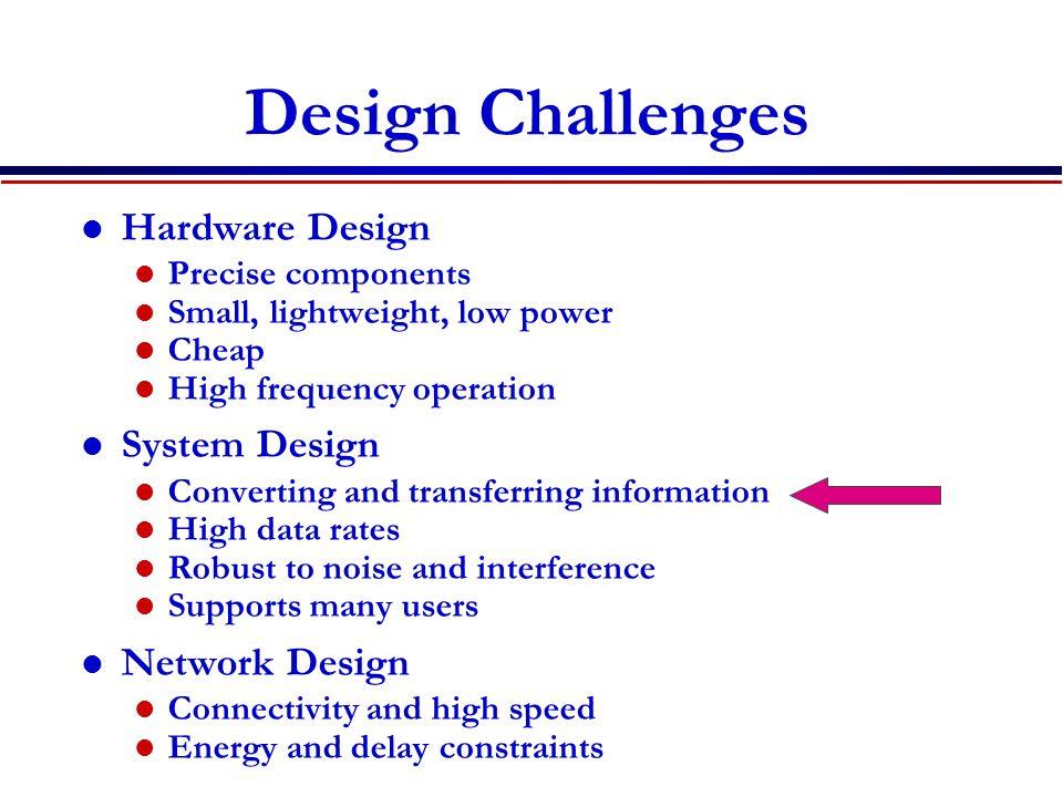 Design Challenges Hardware Design System Design Network Design