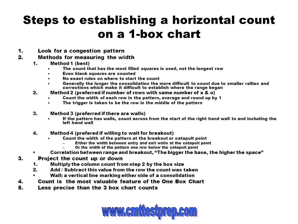Steps to establishing a horizontal count on a 1-box chart
