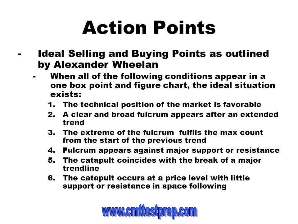 Action Points Ideal Selling and Buying Points as outlined by Alexander Wheelan.