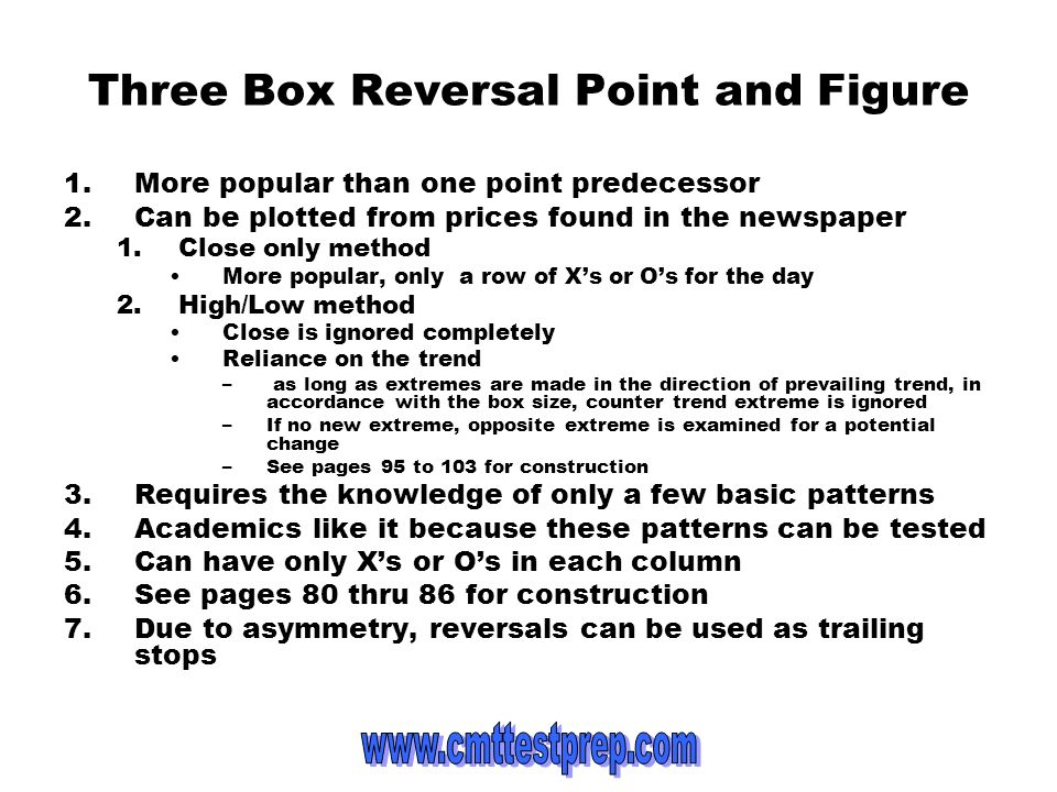 Three Box Reversal Point and Figure