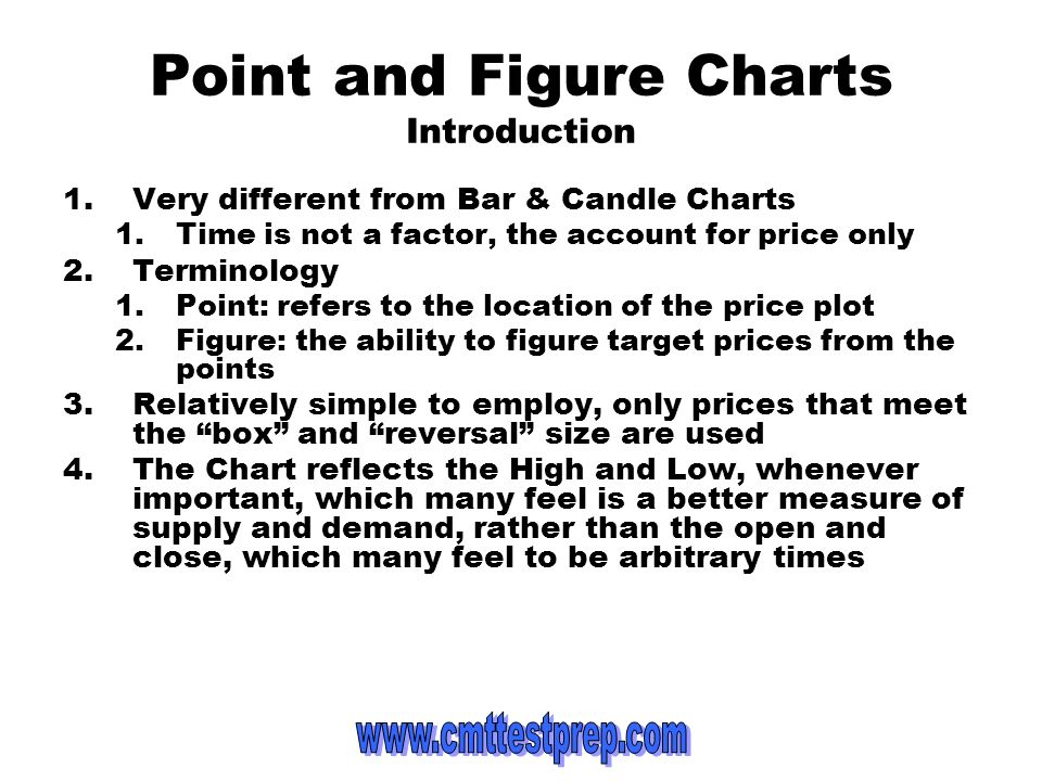Point and Figure Charts Introduction