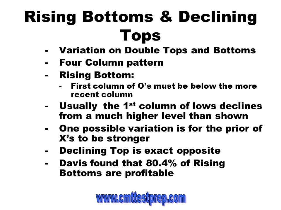 Rising Bottoms & Declining Tops