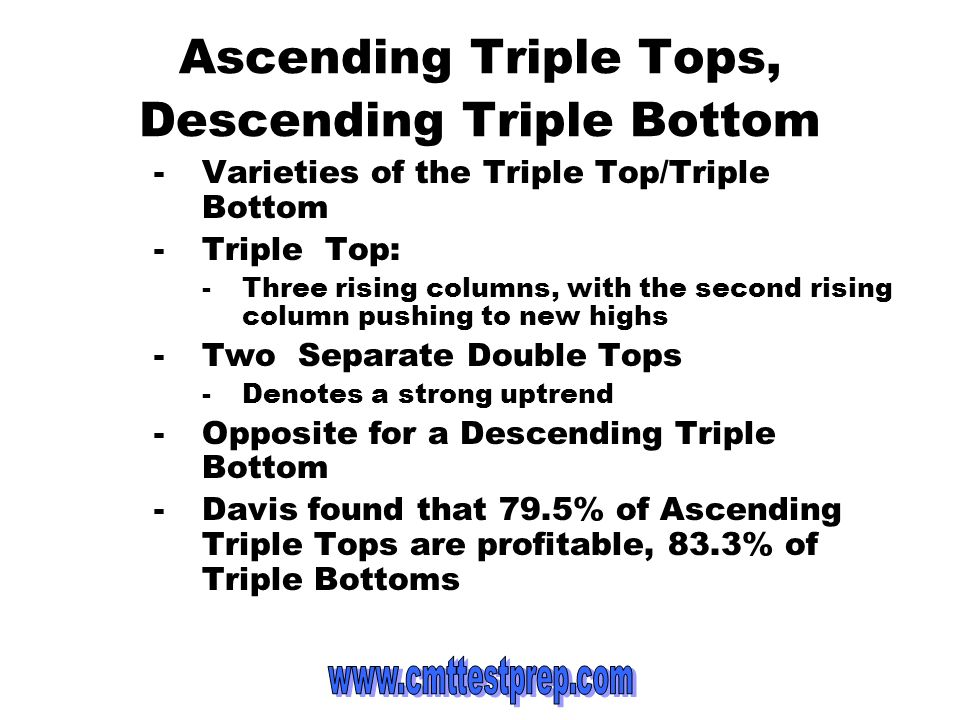 Ascending Triple Tops, Descending Triple Bottom