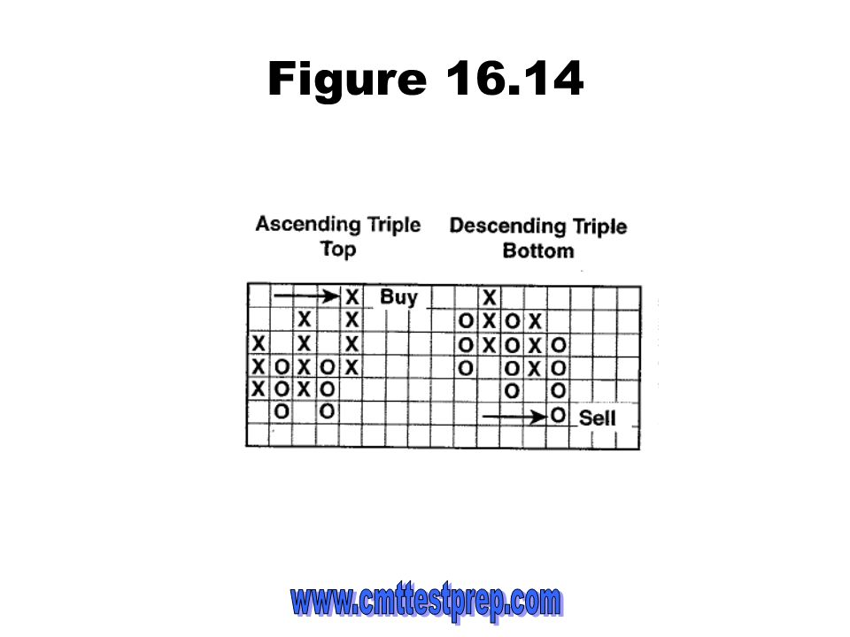 Figure 16.14