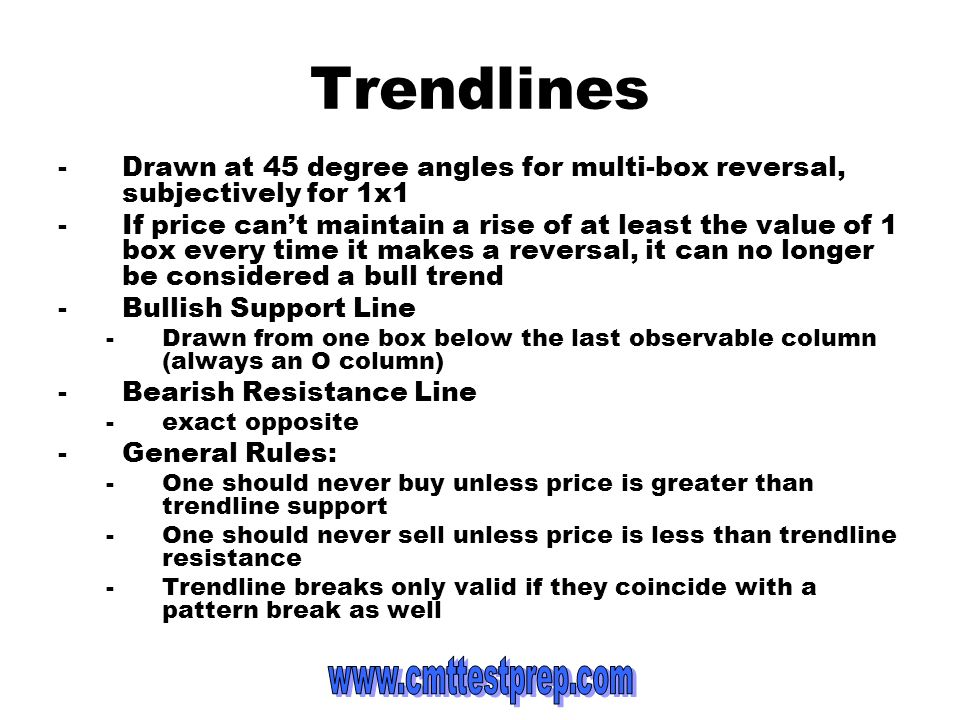 Trendlines Drawn at 45 degree angles for multi-box reversal, subjectively for 1x1.