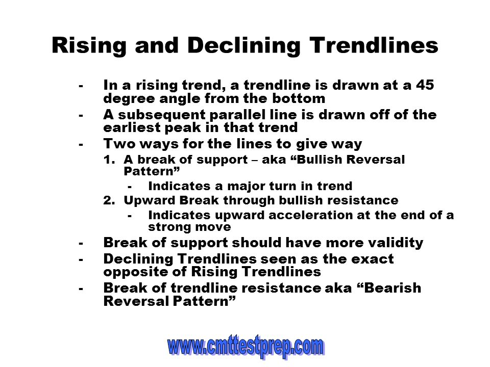 Rising and Declining Trendlines