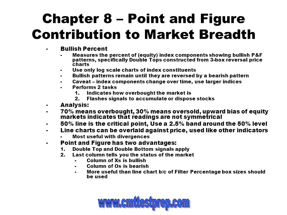 Chapter 8 – Point and Figure Contribution to Market Breadth