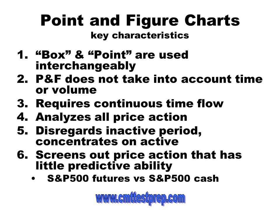 Point and Figure Charts key characteristics