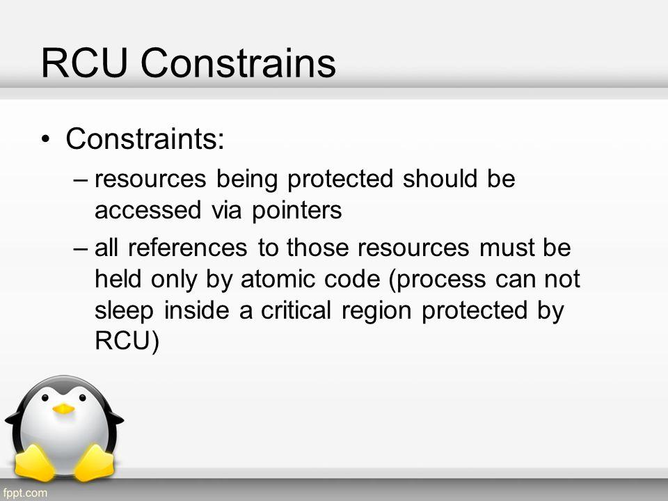 RCU Constrains Constraints: