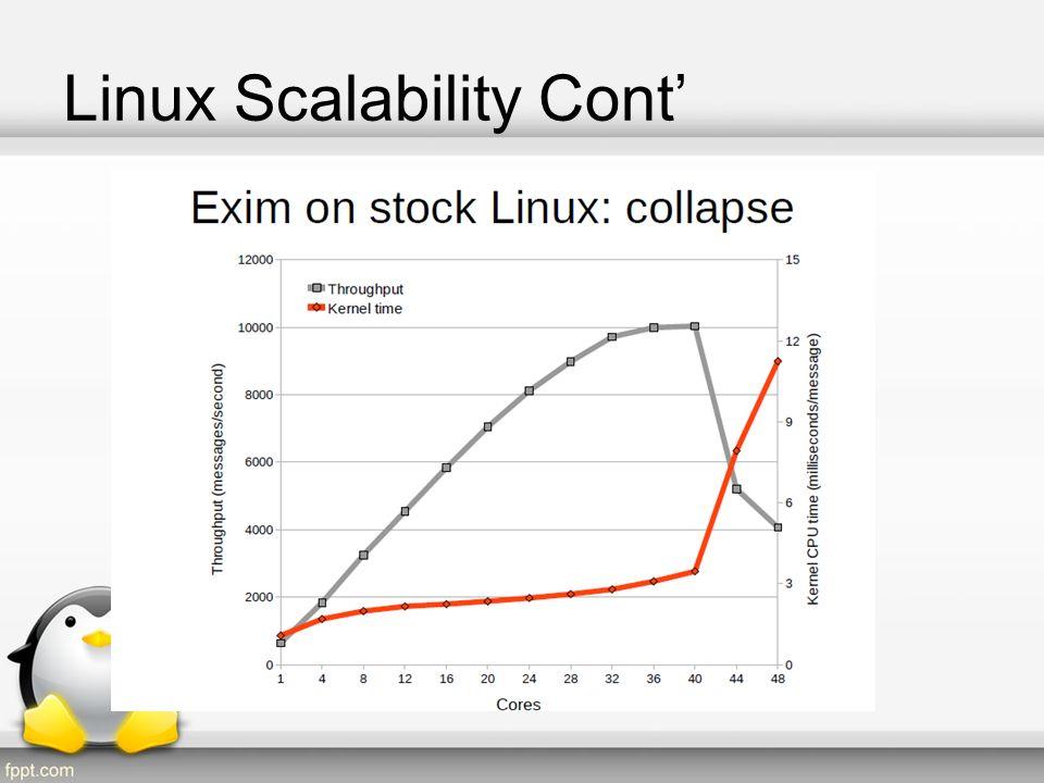 Linux Scalability Cont'