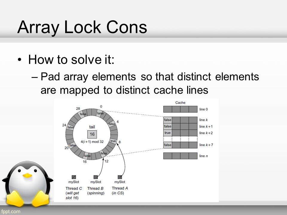 Array Lock Cons How to solve it: