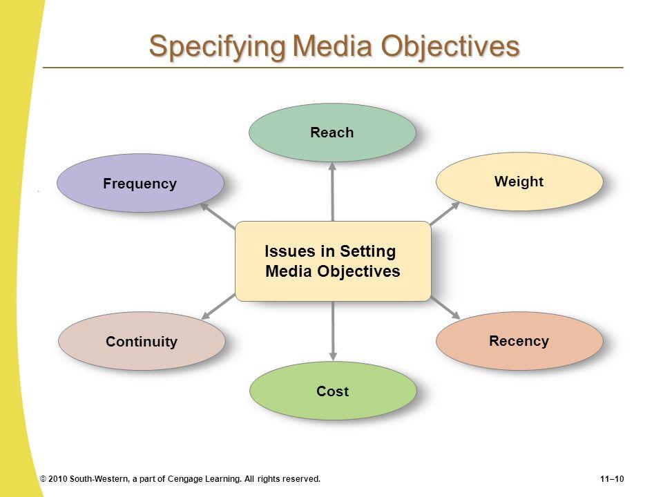 Specifying Media Objectives