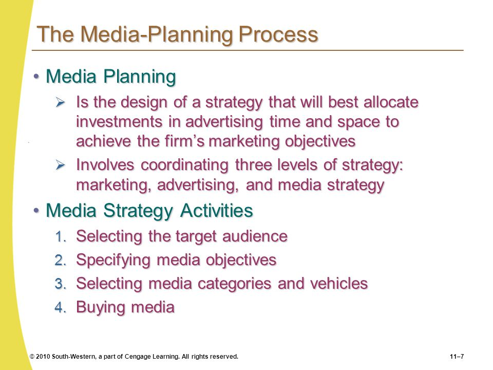 The Media-Planning Process