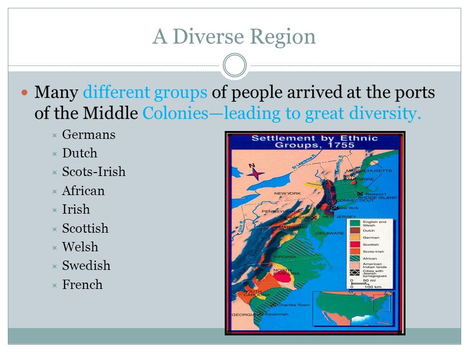 A Diverse Region Many different groups of people arrived at the ports of the Middle Colonies—leading to great diversity.