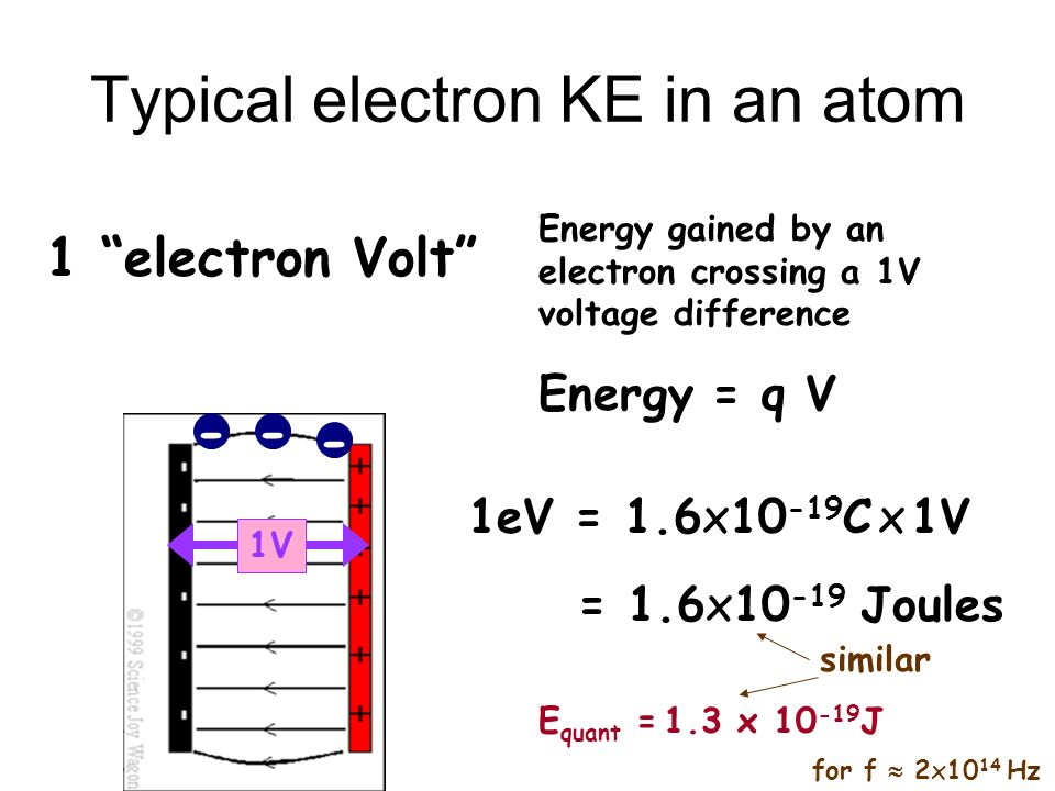 Typical electron KE in an atom