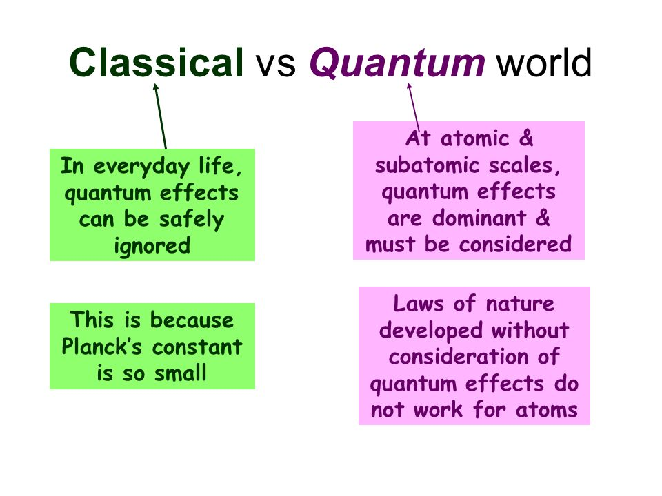 Classical vs Quantum world