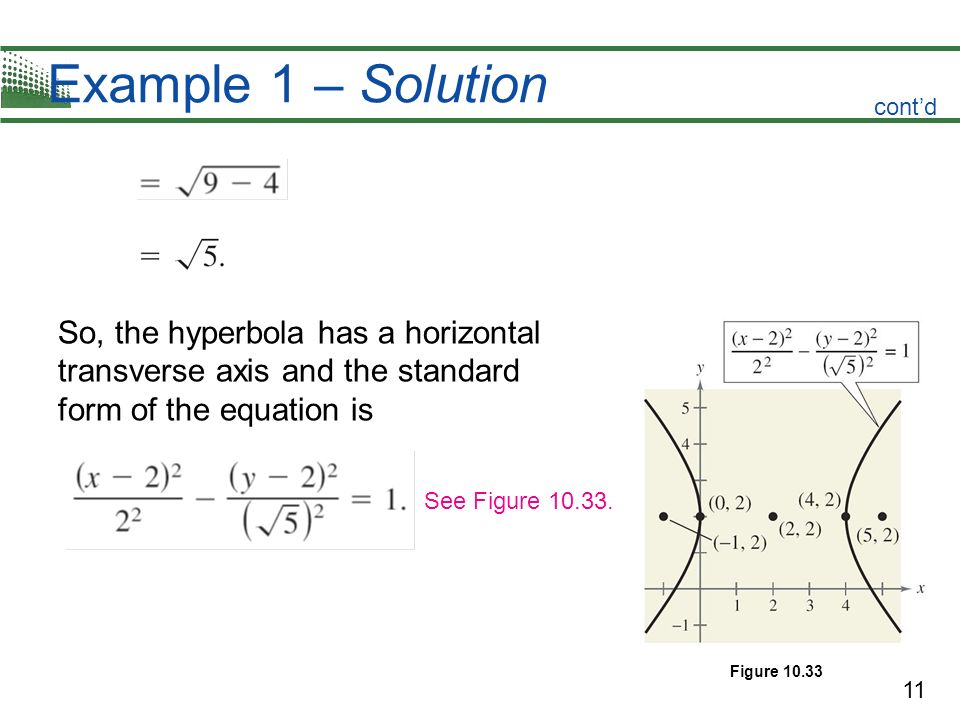 Example 1 – Solution cont'd. So, the hyperbola has a horizontal transverse axis and the standard form of the equation is.