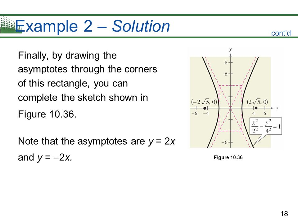 Example 2 – Solution Finally, by drawing the Figure