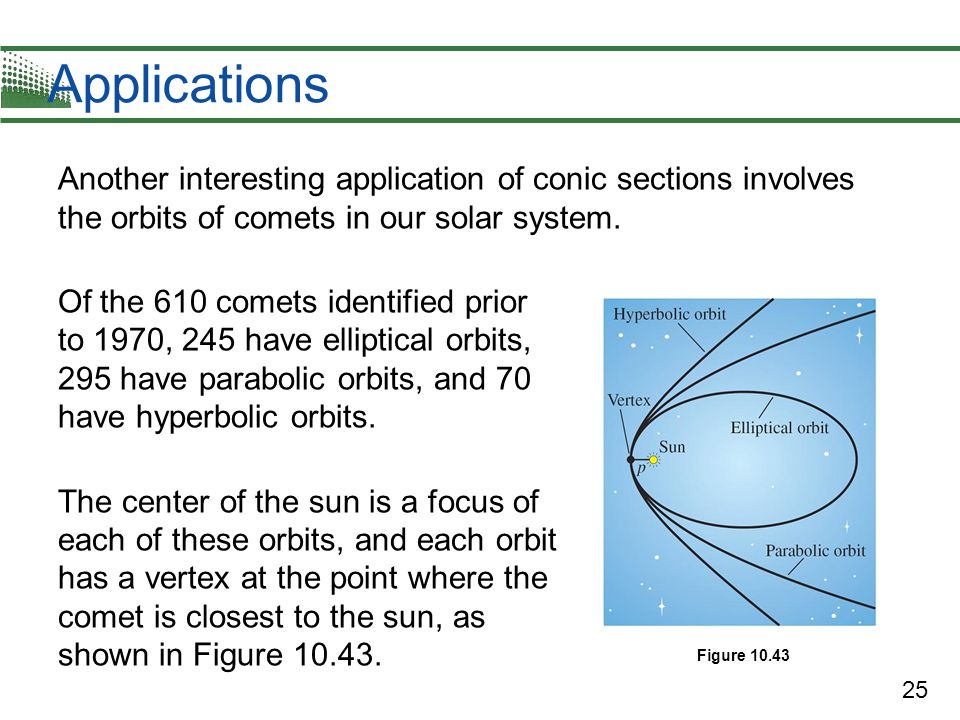 Applications Another interesting application of conic sections involves the orbits of comets in our solar system.