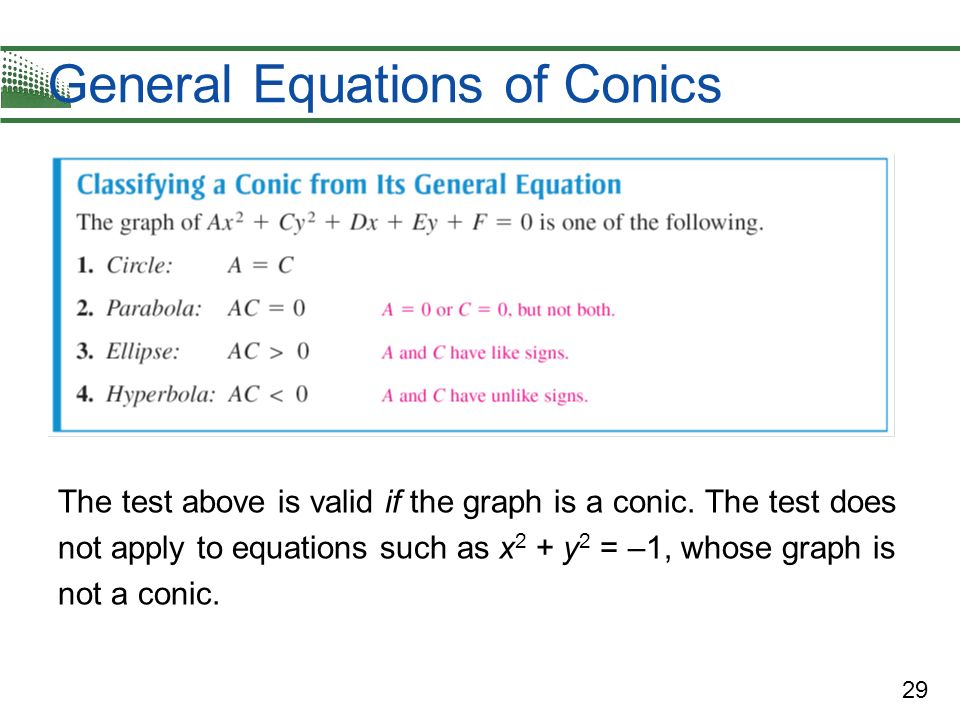 General Equations of Conics