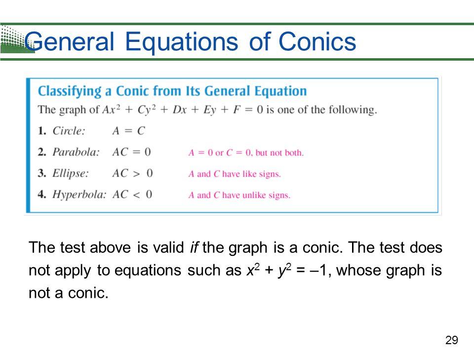 General Equations of Conics