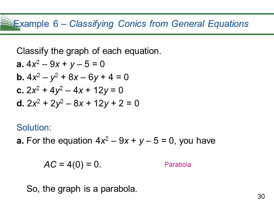 Example 6 – Classifying Conics from General Equations