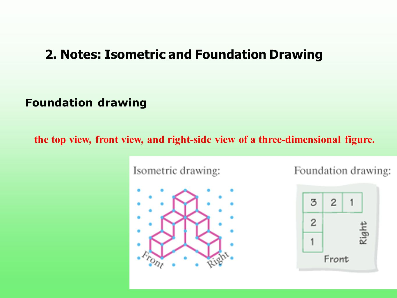 2. Notes: Isometric and Foundation Drawing