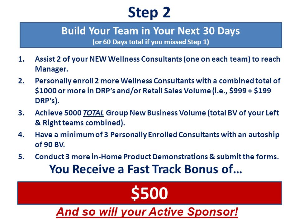 You Receive a Fast Track Bonus of… And so will your Active Sponsor!