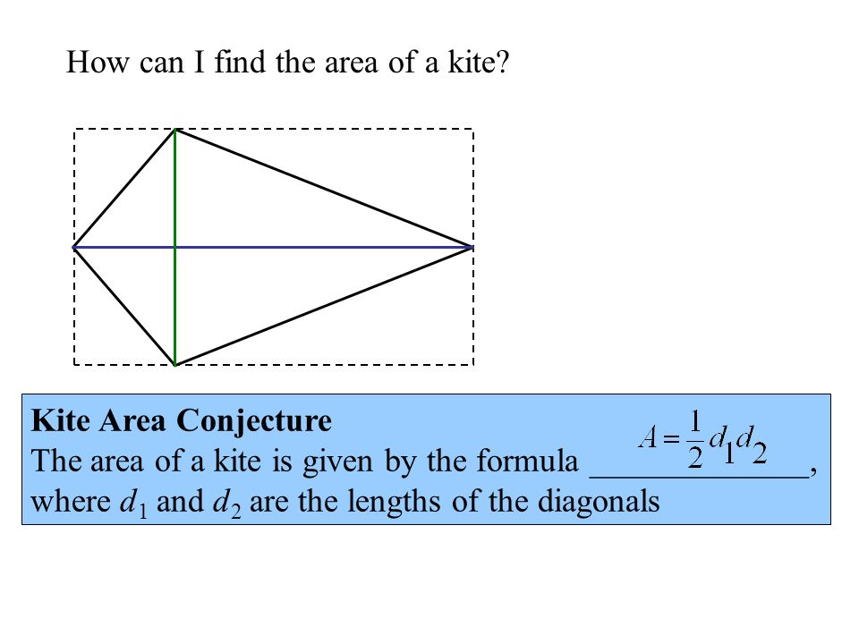 How can I find the area of a kite