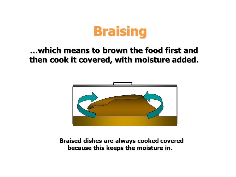 Braising …which means to brown the food first and then cook it covered, with moisture added. Braised dishes are always cooked covered.