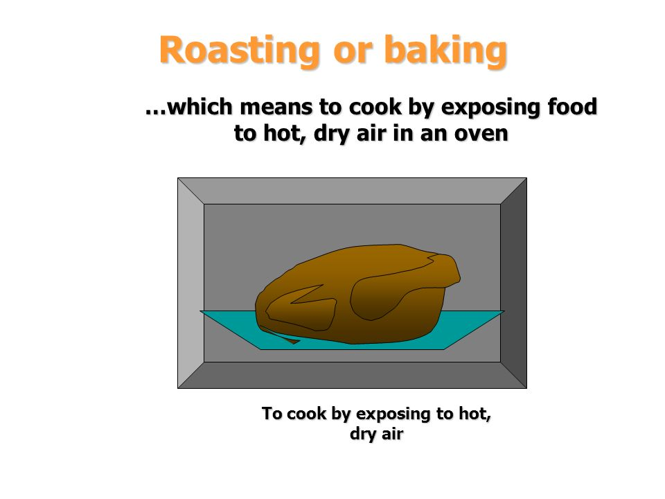 …which means to cook by exposing food To cook by exposing to hot,