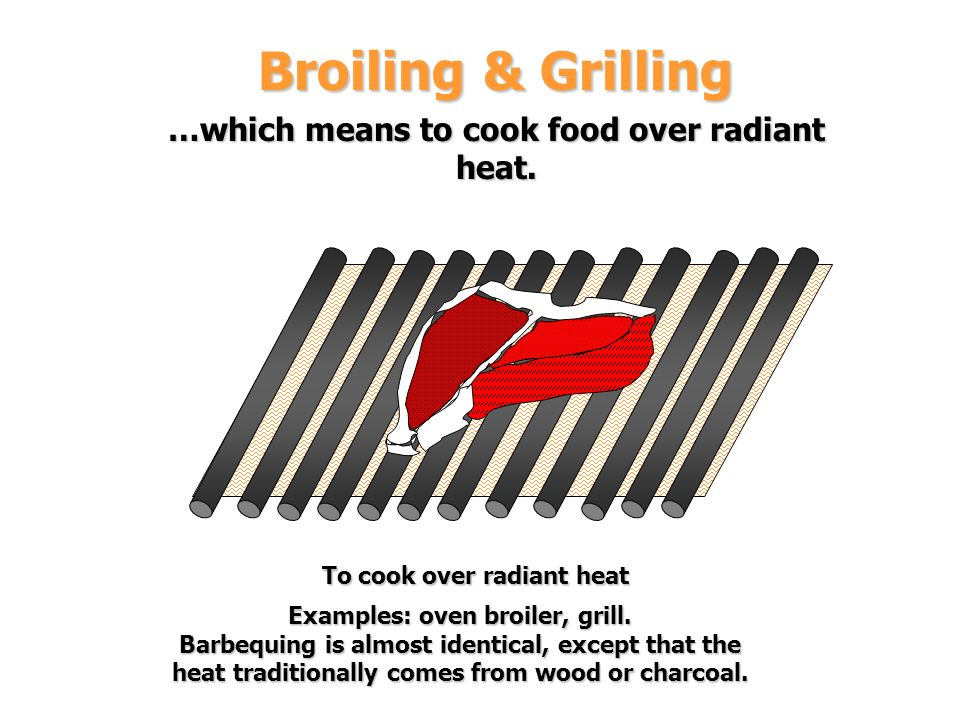 Broiling & Grilling …which means to cook food over radiant heat.