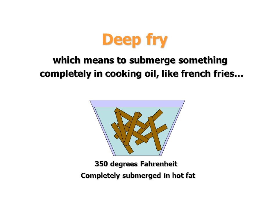 Deep fry which means to submerge something