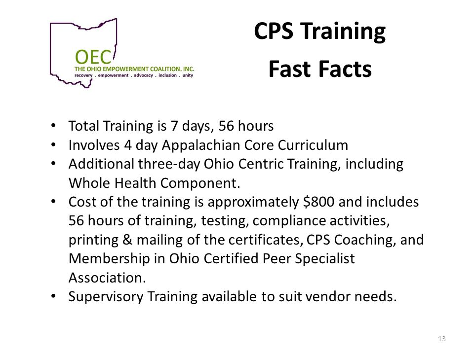 CPS Training Fast Facts