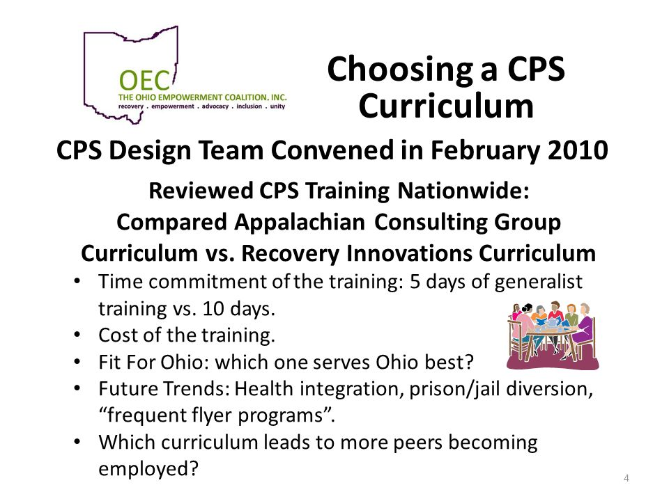 Choosing a CPS Curriculum