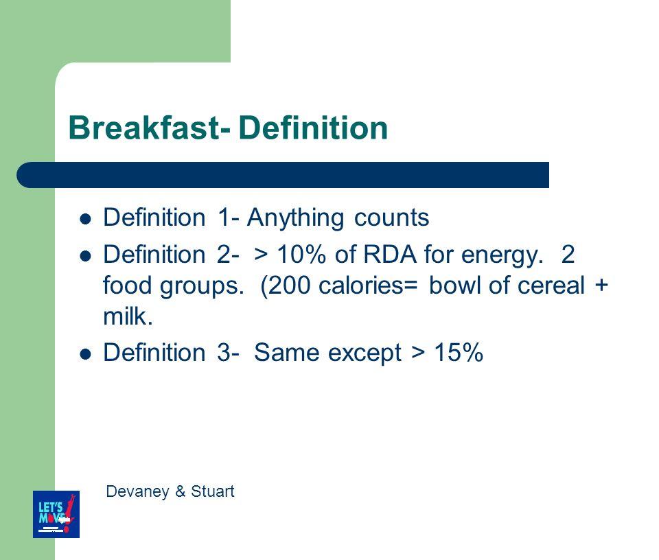 Breakfast- Definition