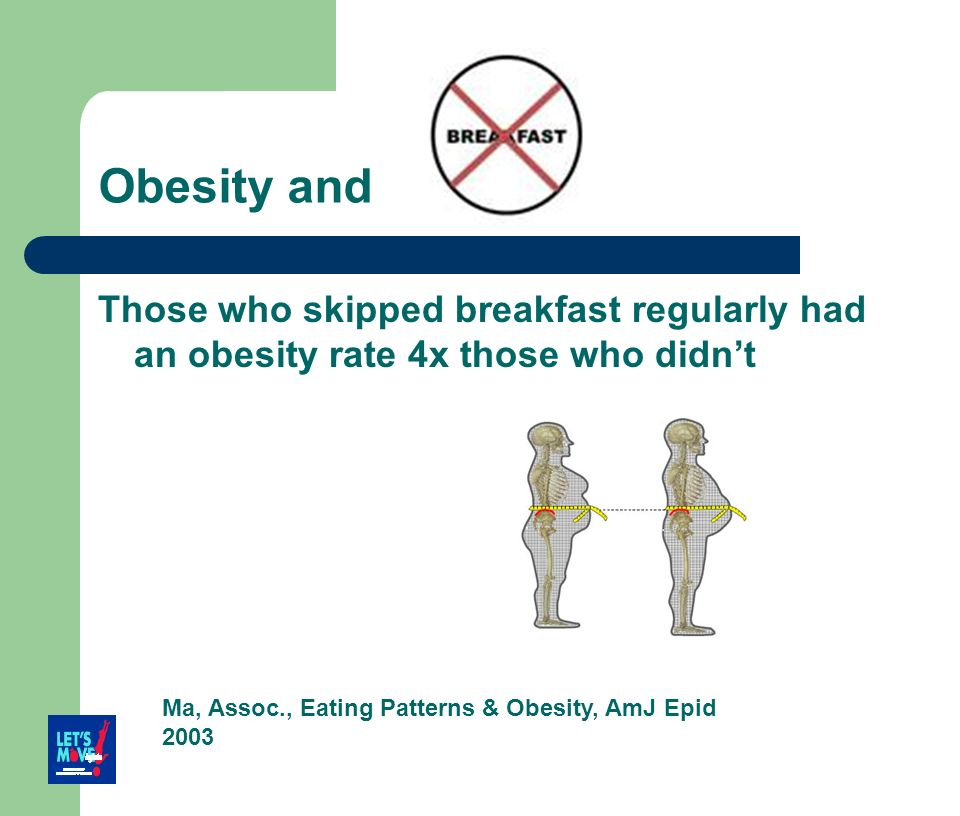 Obesity and Those who skipped breakfast regularly had an obesity rate 4x those who didn't.
