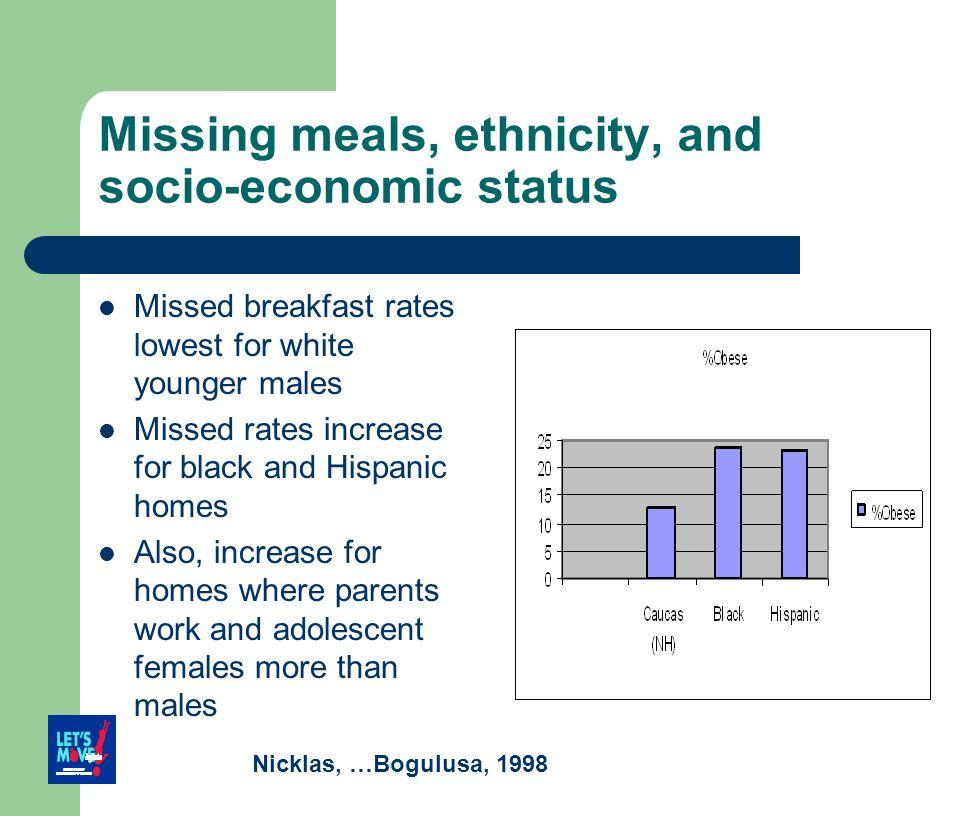 Missing meals, ethnicity, and socio-economic status